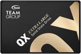 TeamGroup ra mắt ổ cứng dung lượng lớn nhất thế giới