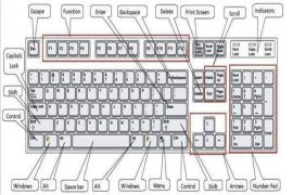 Chức năng tuyệt vời của phím Windows trên bàn phím máy tính