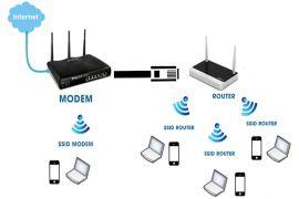 Mẹo hay giúp tăng tốc độ Wifi