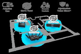 Hướng dẫn sử dụng băng tần Wi-Fi 6 của RT-AX92U trên chế độ AiMesh bằng ứng dụng