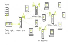 ✩ Lý do để bạn nên sử dụng Wifi Mesh