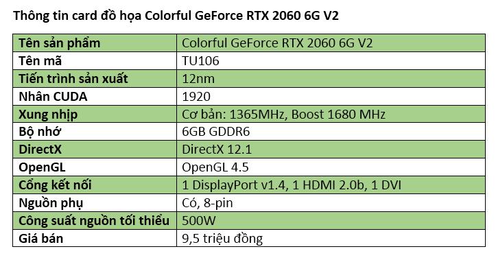 Đánh giá card đồ họa Colorful GeForce RTX 2060 6G V2