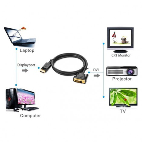 Cable Displayport to DVI Ugreen 10221