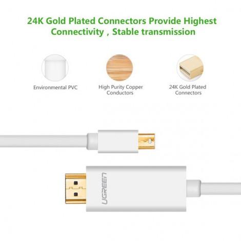 Cable Mini Displayport sang HDMI Ugreen 10452