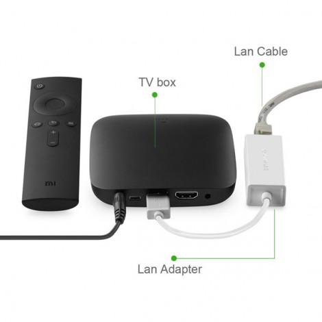 Bộ chuyển đổi USB 2.0 ra LAN Ugreen 20253