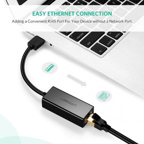 Bộ chuyển đổi USB 2.0 ra LAN Ugreen 20254