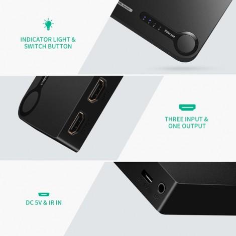 Bộ gộp HDMI Ugreen 40234