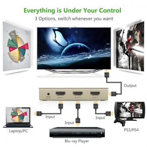 Bộ gộp HDMI Ugreen 40278