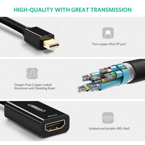 Cable Mini Displayport to HDMI Ugreen 40360