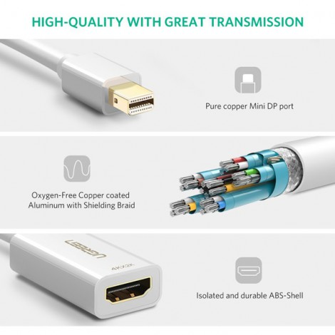Cable Mini Displayport to HDMI Ugreen 40361