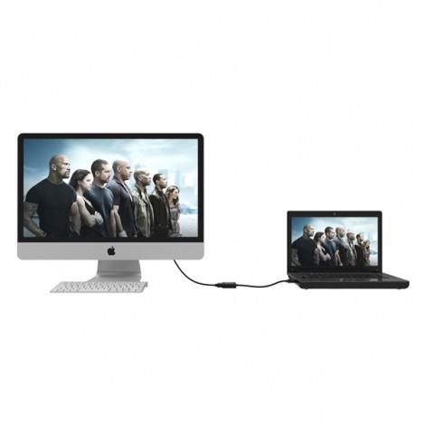 Đầu chuyển đổi HDMI sang VGA Orico DHTV-C20
