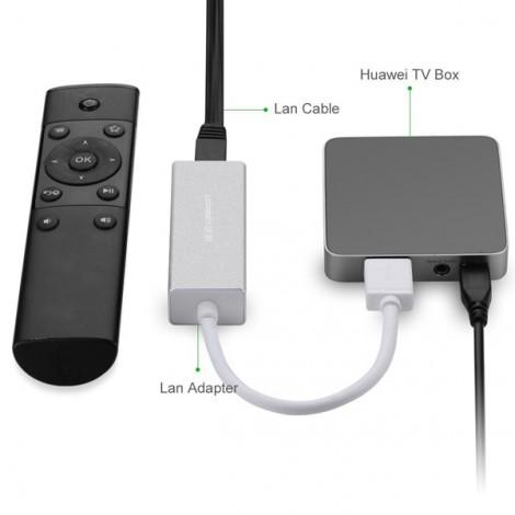 Bộ chuyển đổi USB 2.0 ra LAN Ugreen 20257