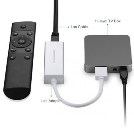 Bộ chuyển đổi USB 3.0 ra LAN Ugreen 20258
