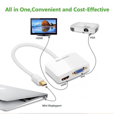 Bộ chuyển đổi Mini DisplayPort sang HDMI & VGA MD108 Ugreen 10427