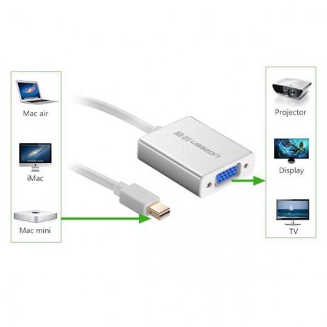Bộ chuyển đổi Mini DisplayPort sang VGA+Audio Ugreen 10437