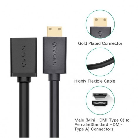 Cable Mini HDMI sang HDMI Ugreen 20137