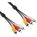 Cable AUDIO Elecom AV-WRY3
