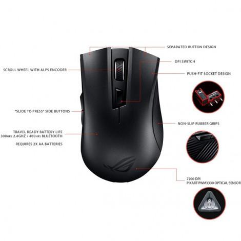 Mouse ASUS ROG Strix Carry (P508)