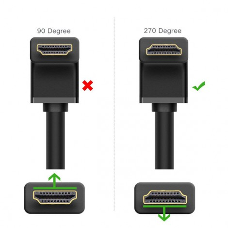 Cable HDMI Ugreen 10120