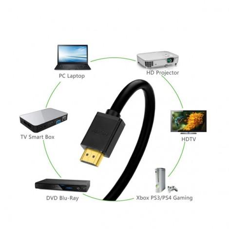 Cable HDMI Ugreen 10122