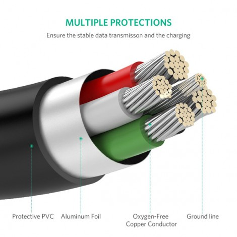 Cable Mini USB 2.0 Ugreen 10355