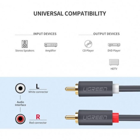 Cable Audio Ugreen 10518