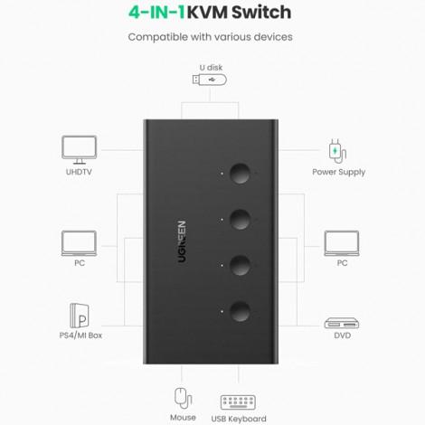 Bộ gộp tín hiệu HDMI 2.0 4 in 1 out Ugreen 70439